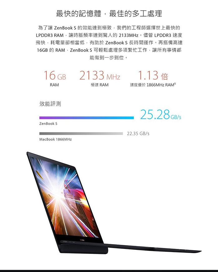 ASUS Zenbook S UX391UA-0051A8250U 13.3吋 纖薄筆電 深海藍 (i5-8250U/8G/512G/Win10)