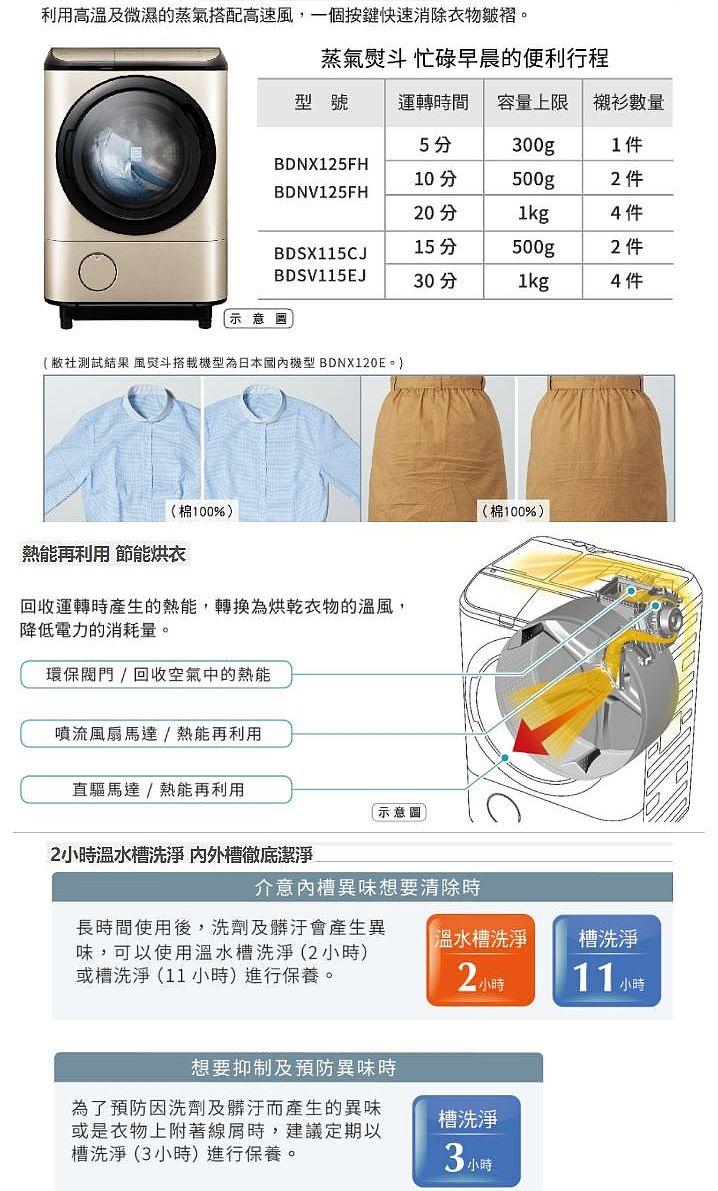 【送王品餐券3張】日立12.5公斤溫水滾筒(與BDNX125FH同款)洗衣機璀璨金BDNX125FHN(分享送500元)