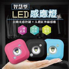 智慧型LED感應燈(時尚黑)-自動光感控制+人體紅外線感應(床頭燈、走道燈、居家感應燈)
